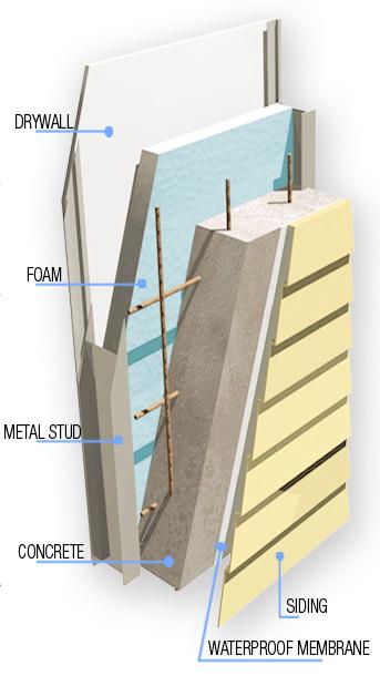 Category Five Homes - Building Better Florida Hurricane ... on hurricane proof house designs, home interior design, safe room design,
